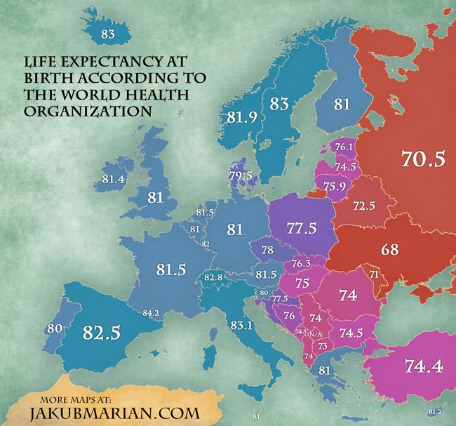 Life expectancy in Europe History and European history