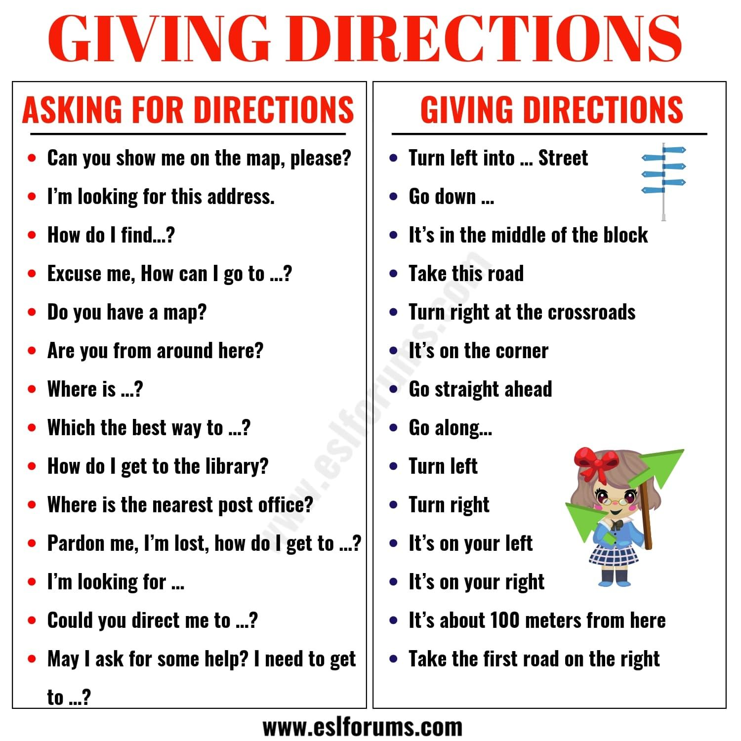 Asking For And Giving Directions In English En