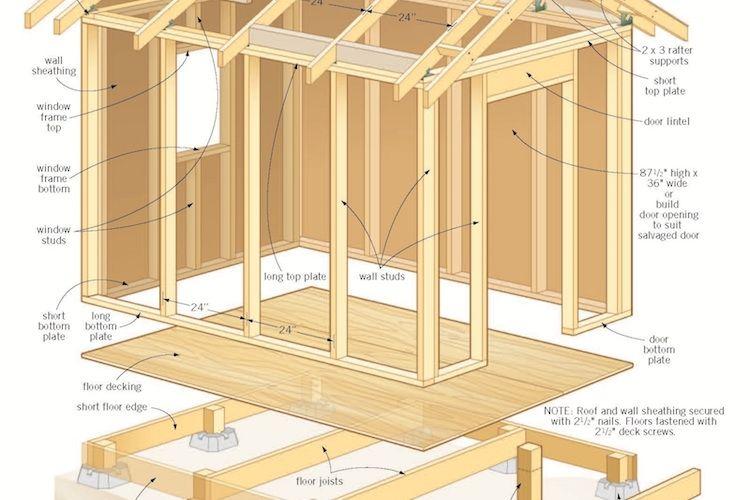 comment construire son abri de jardin en bois astuces et photos pinterest abris jardin. Black Bedroom Furniture Sets. Home Design Ideas