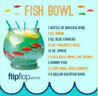 Gold Fish Bowl Summer Alcoholic Drink Om Nom Nommy