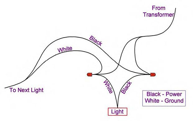 deck low voltage lighting wiring diagram ideas for the house Fluorescent Light Wiring Diagram