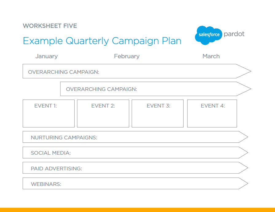 Why You Should Be Creating A Quarterly Campaign Plan Template