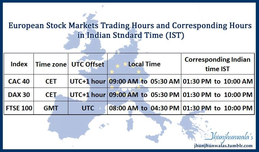 European Stock Market Trade Timing Local And Indian Standard Time