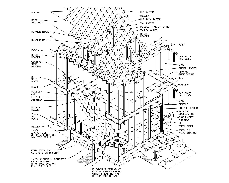 platform-framing.jpg (3000×2400) | Construction | Pinterest ...