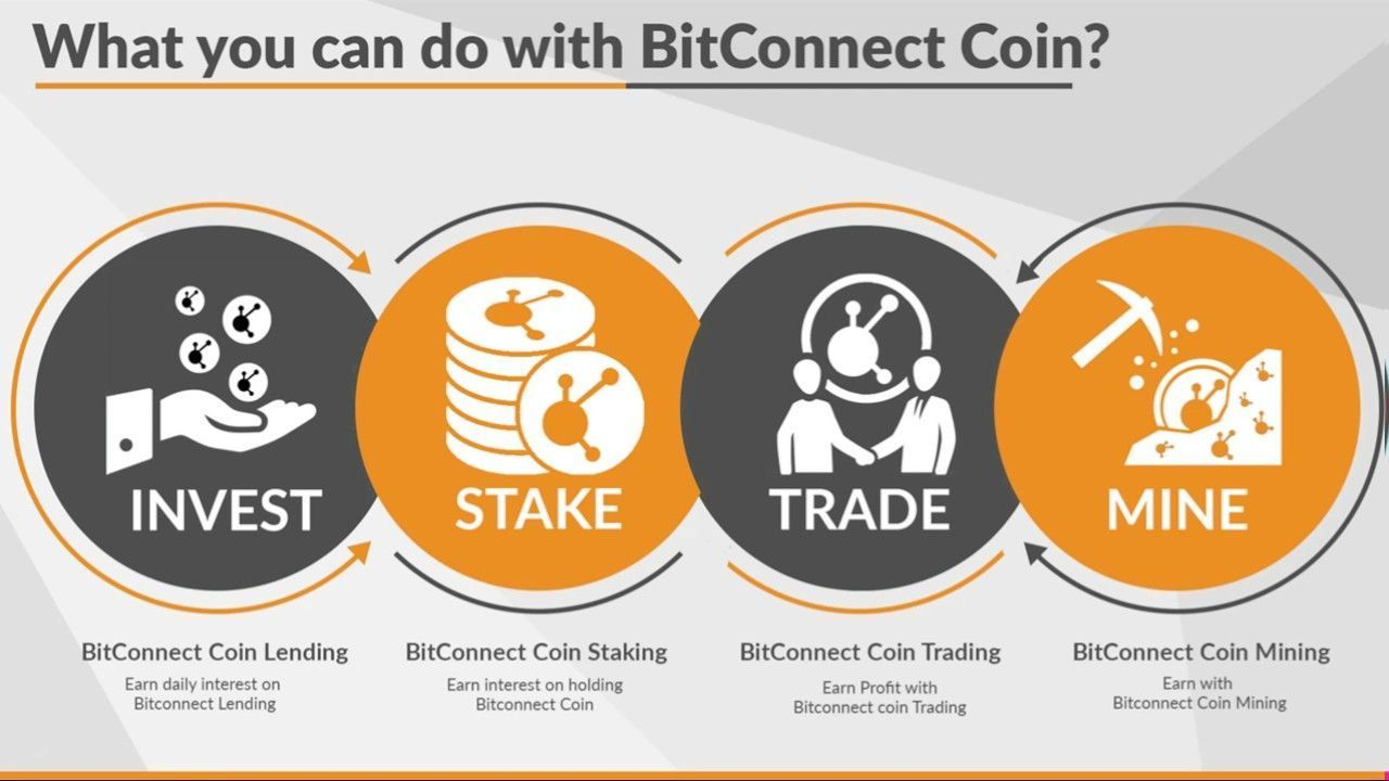 bitconnect cryptocurrency bitcoin investing