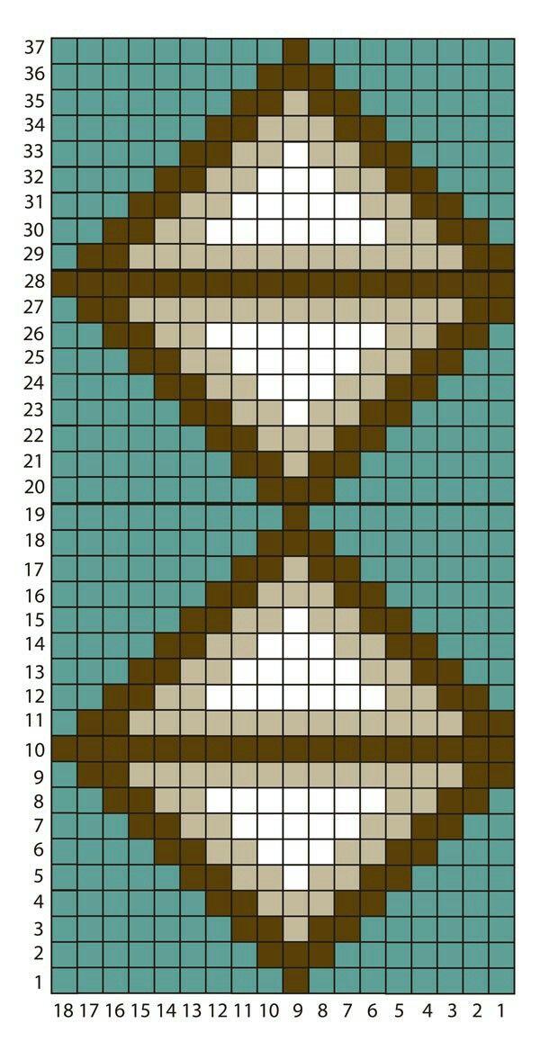 Mochila wayuu pattern | BAGS / TAPESTRY CROCHET | Pinterest ...