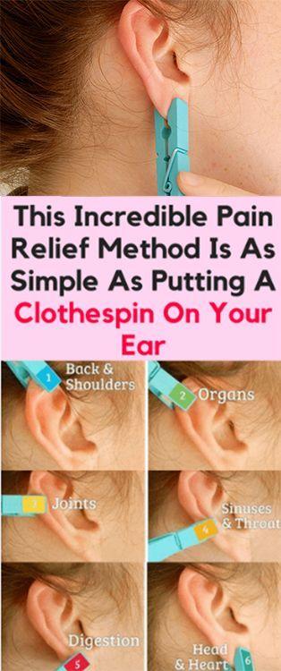Pin On Pain
