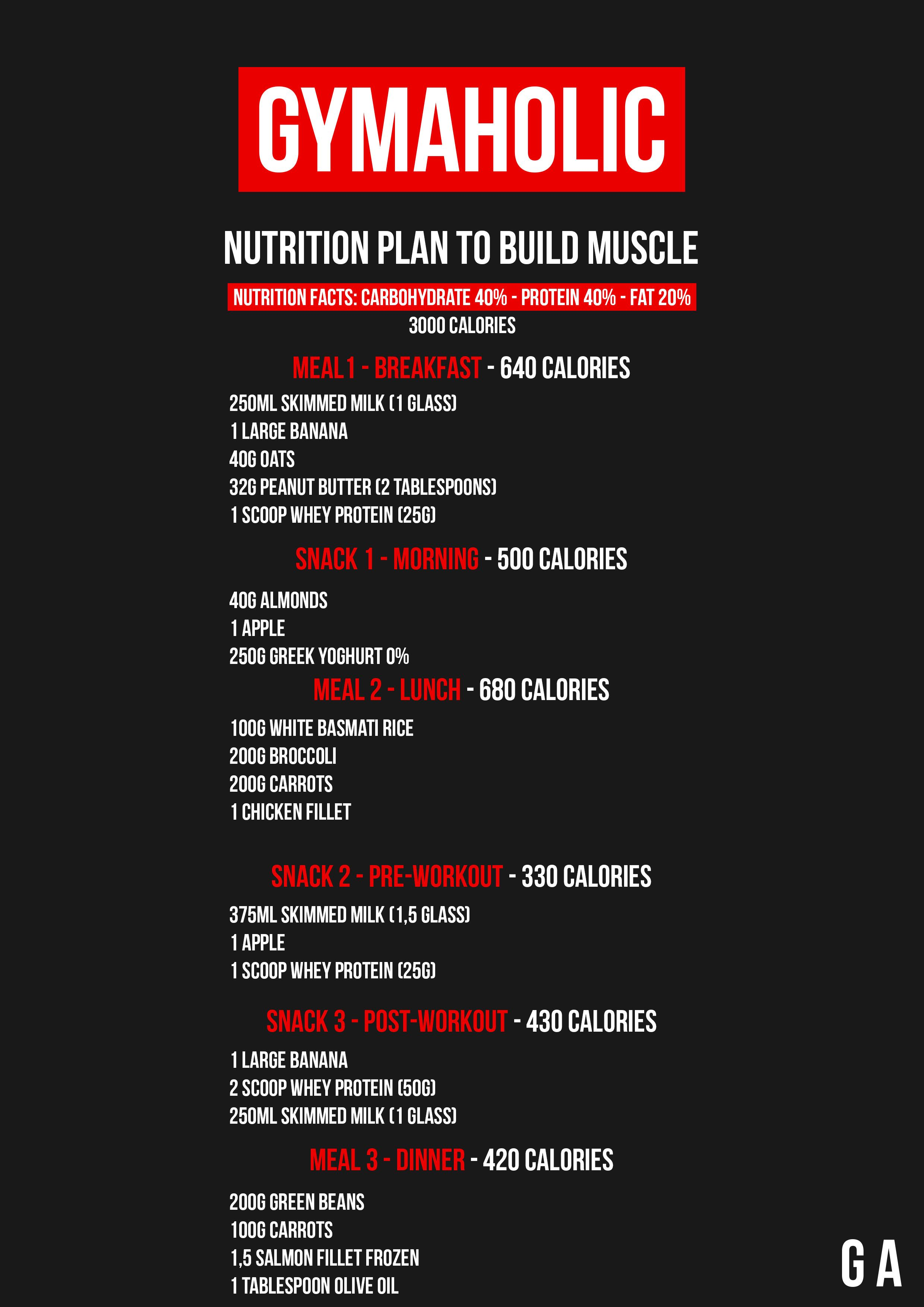 meal plans to gain muscle - Google Search http://www.ebay ...