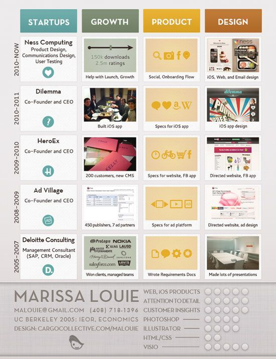 Marissa Louie Creative Resume Inspiration CVs, resumes, forms