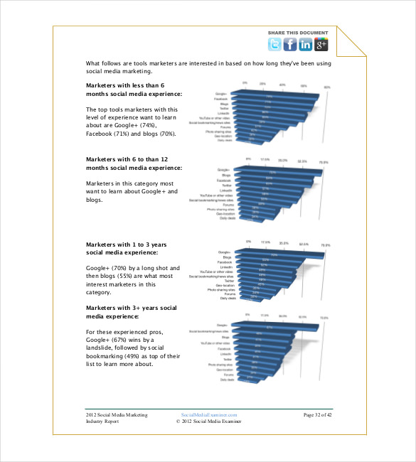 Social Media Marketing Report Template 2 Templates Example Templates Example Marketing Report Template Social Media Report Marketing Report
