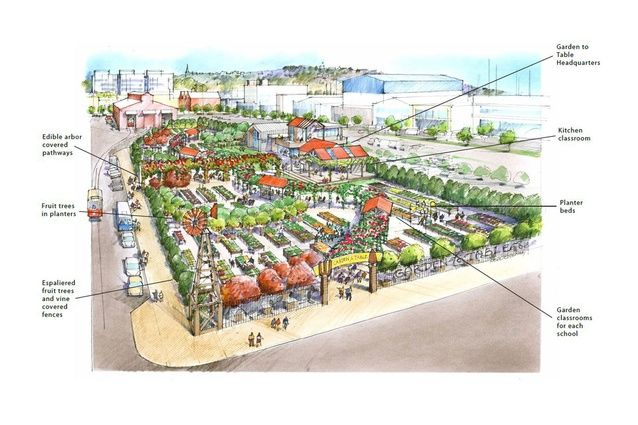 Edible Garden Ideas backyard Initial Concept Plans Show An Extensive Edible Garden Area With Kitchen Classroom Facilities