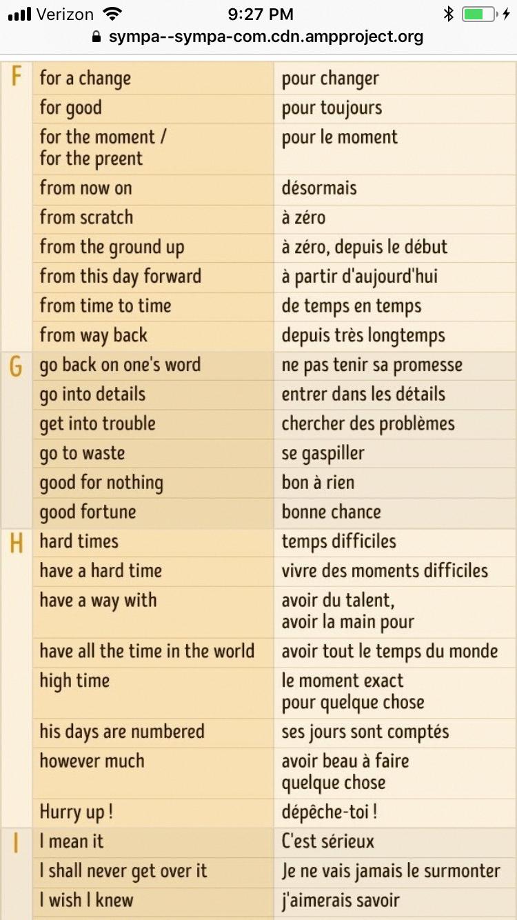 Apprendreanglais Apprendreanglaisenfant Anglaisfacile Coursanglais Parleranglais Apprendreanglaisfa Apprendre L Anglais French Expressions Classe De Francaise