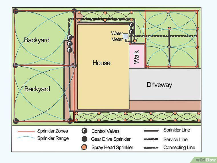 Install a Sprinkler System Sprinkler system design