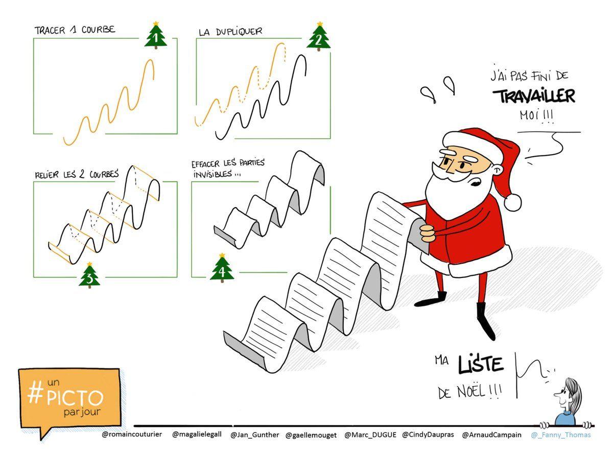 Ziemlich Tiefe Diagrammvorlage Ideen - Entry Level Resume Vorlagen ...