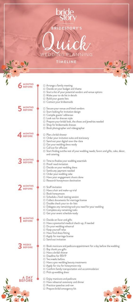 Everyone should read about how to efficiently plan a wedding in less six month wedding planning timeline solutioingenieria Choice Image