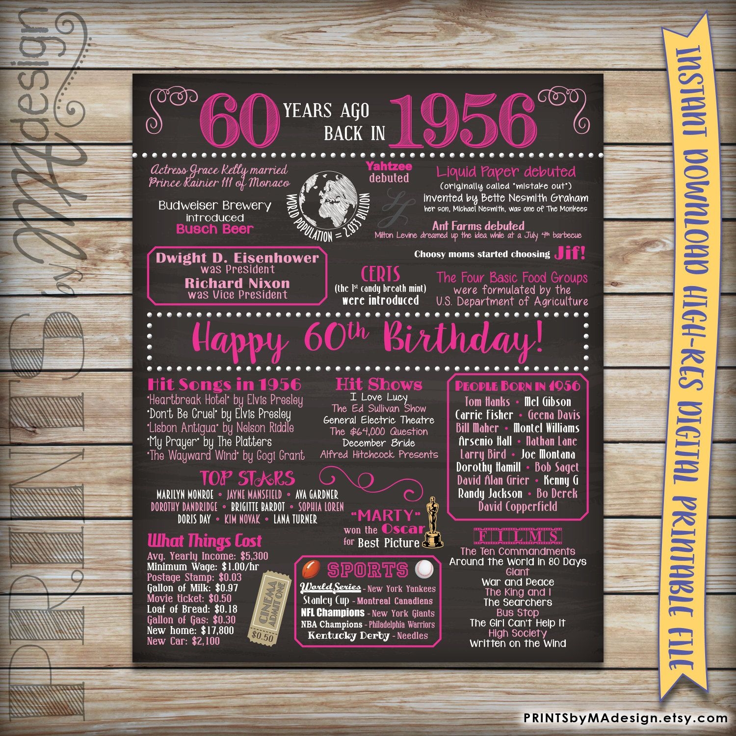60th Birthday 1956 Chalkboard Poster Sign By