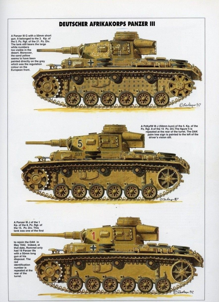 Pin by Nathan Connors on Tanks/Armored Vehicles | Panzer iii