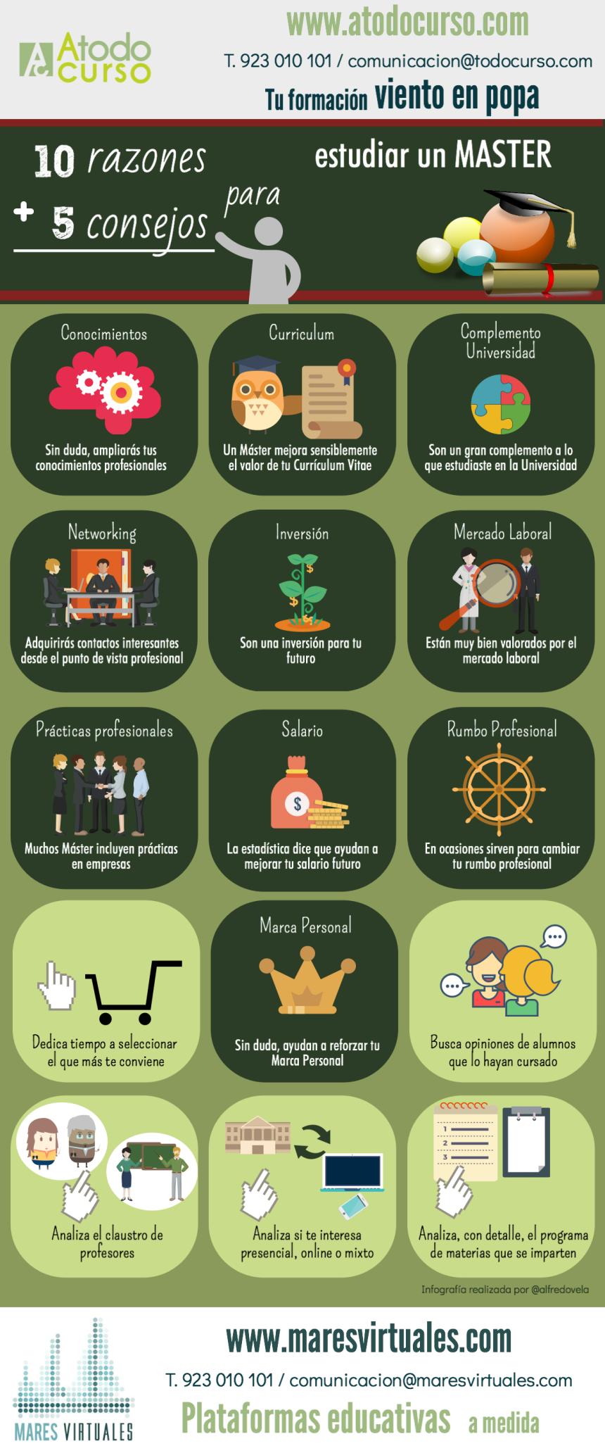Increíble 5 Consejos Para Escribir Un Buen Currículum Friso ...
