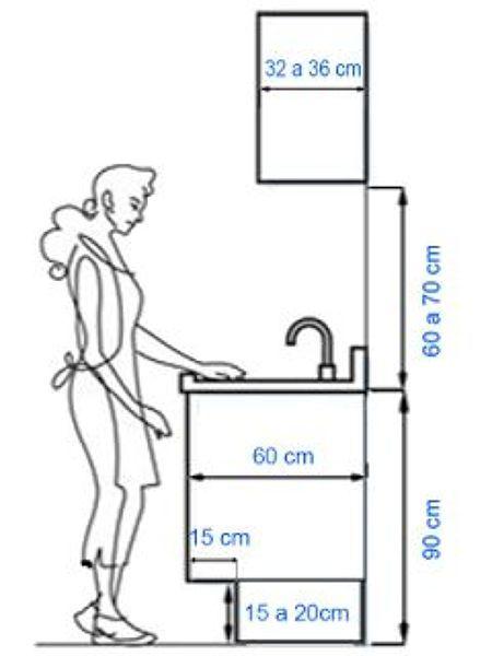 Resultado de imagem para altura armario cozinha superior ...