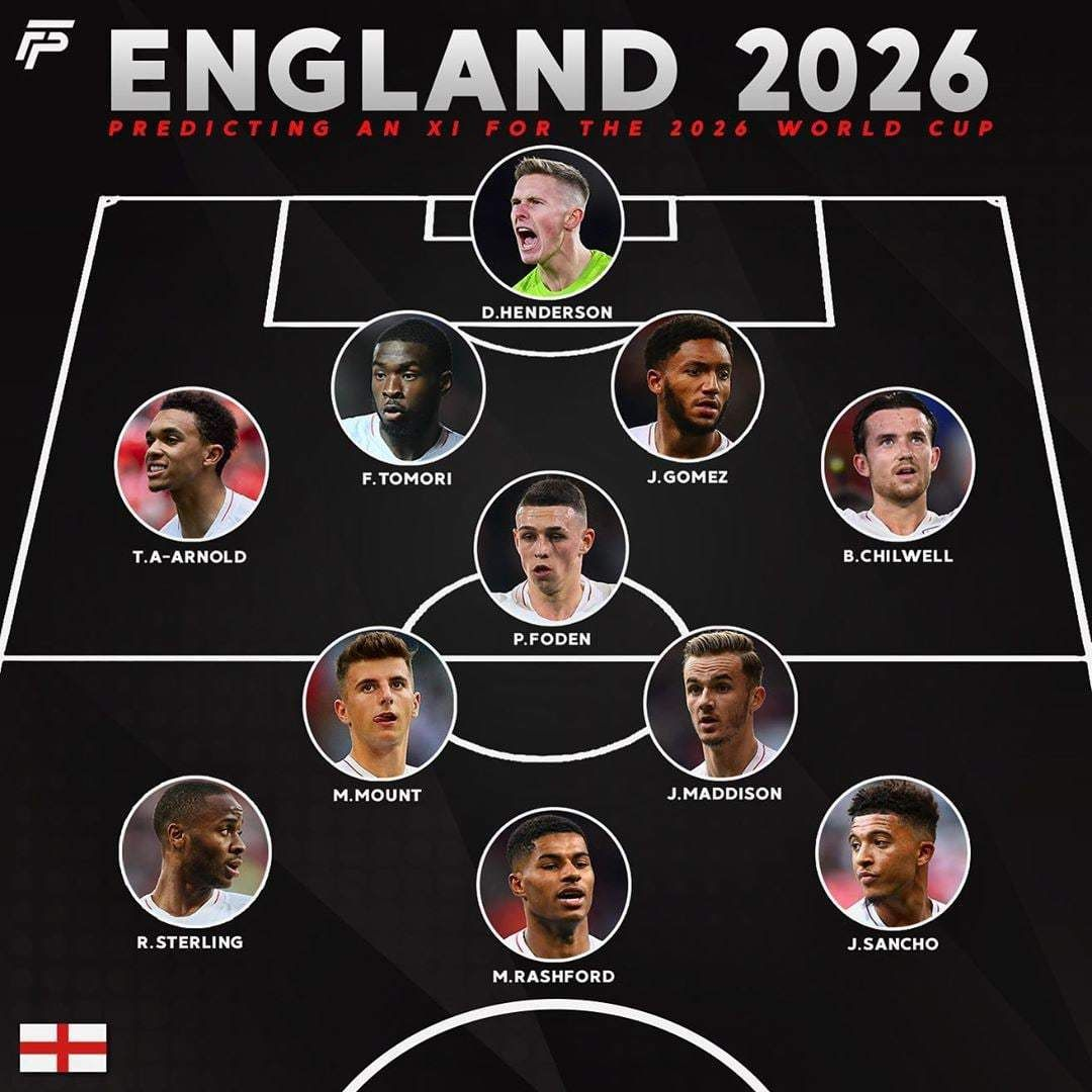 England National Team At World Cup 2026 England National Team England National World Cup