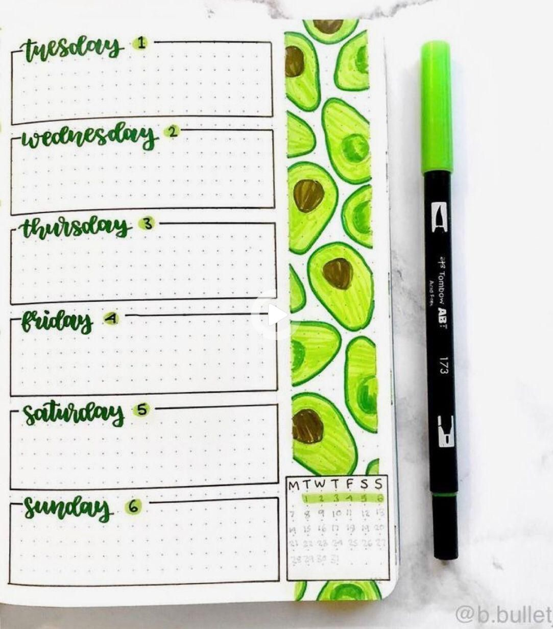 20 Fruit Bujo Spreads Ideas   Bullet journal ideeën, Bullet ...