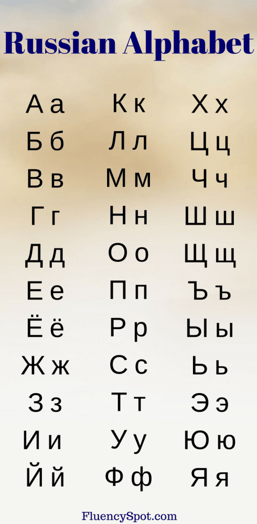 Of The Russian Alphabet The