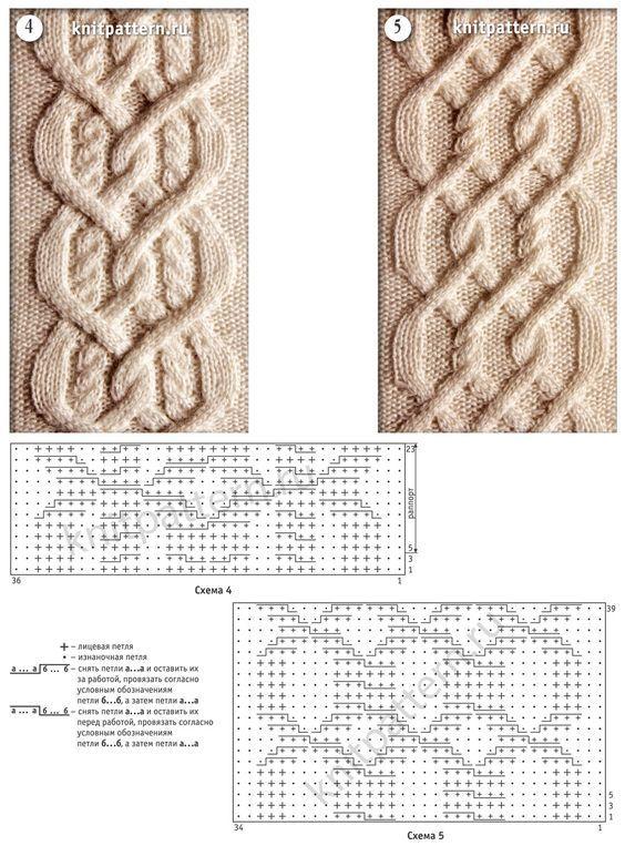 Cable Pattern | aran | Pinterest | Tejido, Dos agujas y Puntos