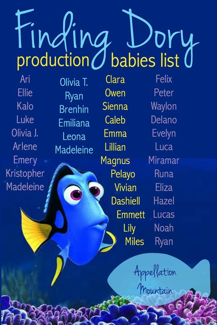 Finding Dory Production Babies: June 2016 | Disney baby ...