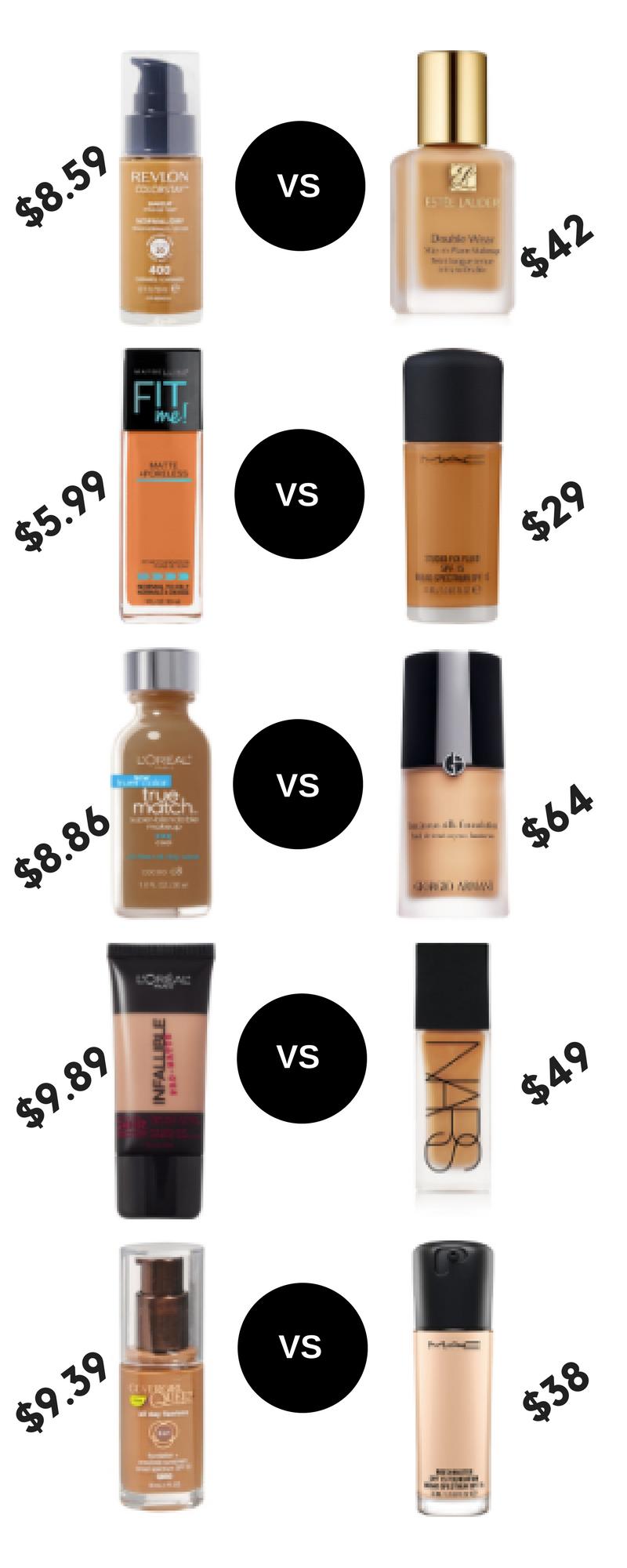 Drugstore makeup dupes foundation under 10 dollars in 2020