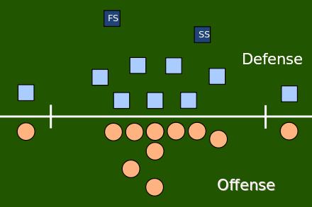Safety Gridiron Football Position Wikipedia American Football Football Football Positions