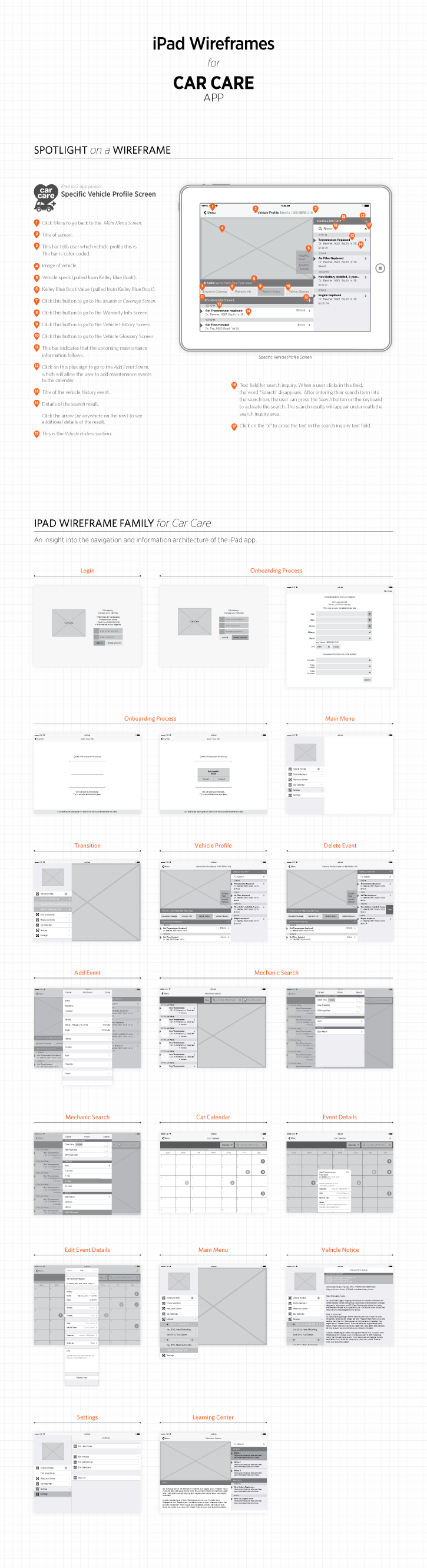 ipad wireframes for car care app includes both the spotlight on a wireframe and the ipad - Ipad App Wireframe
