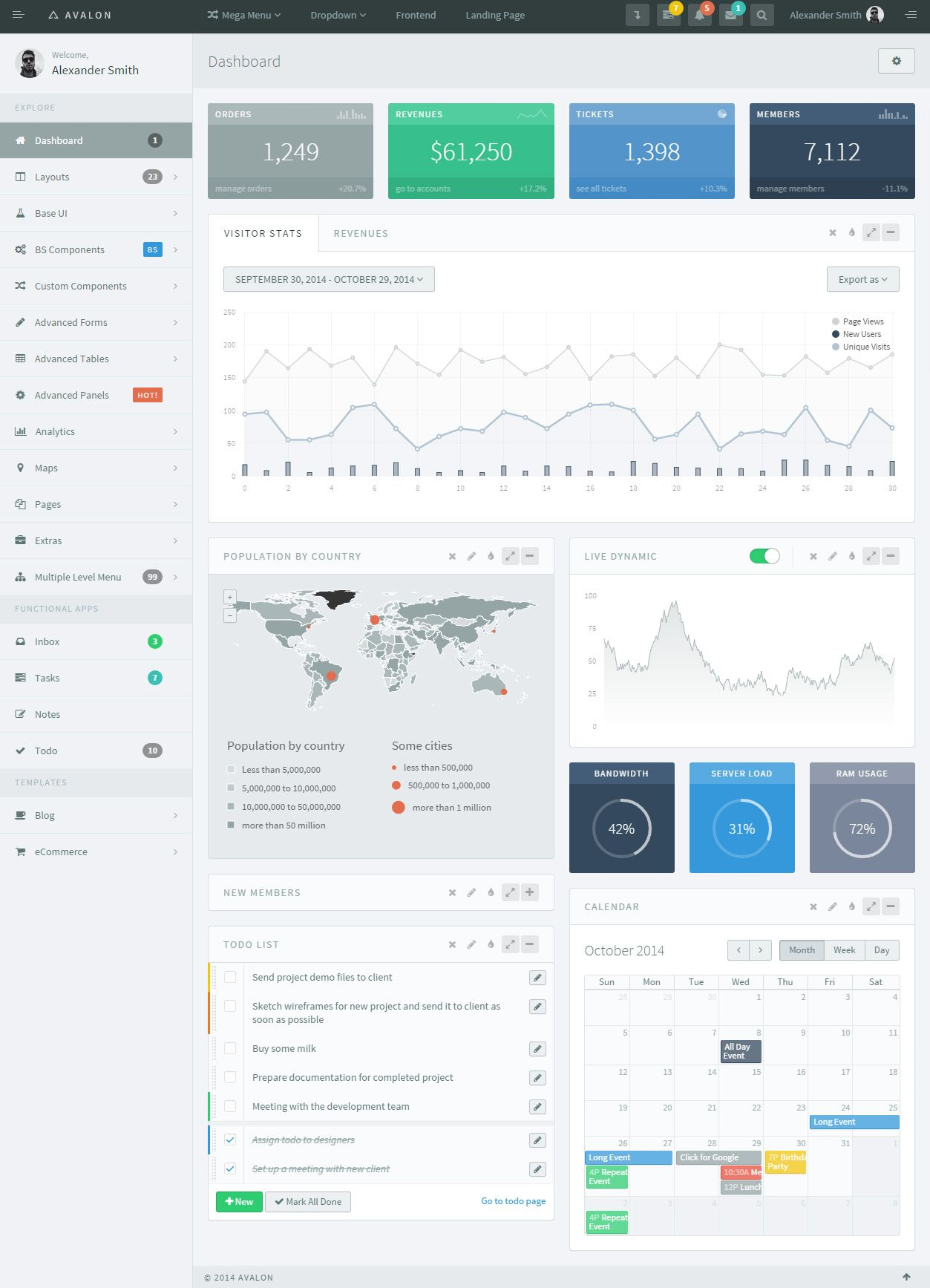 Avalon is premium responsive admin dashboard template built using bootstrap 3 retina ready for Html5 dashboard template