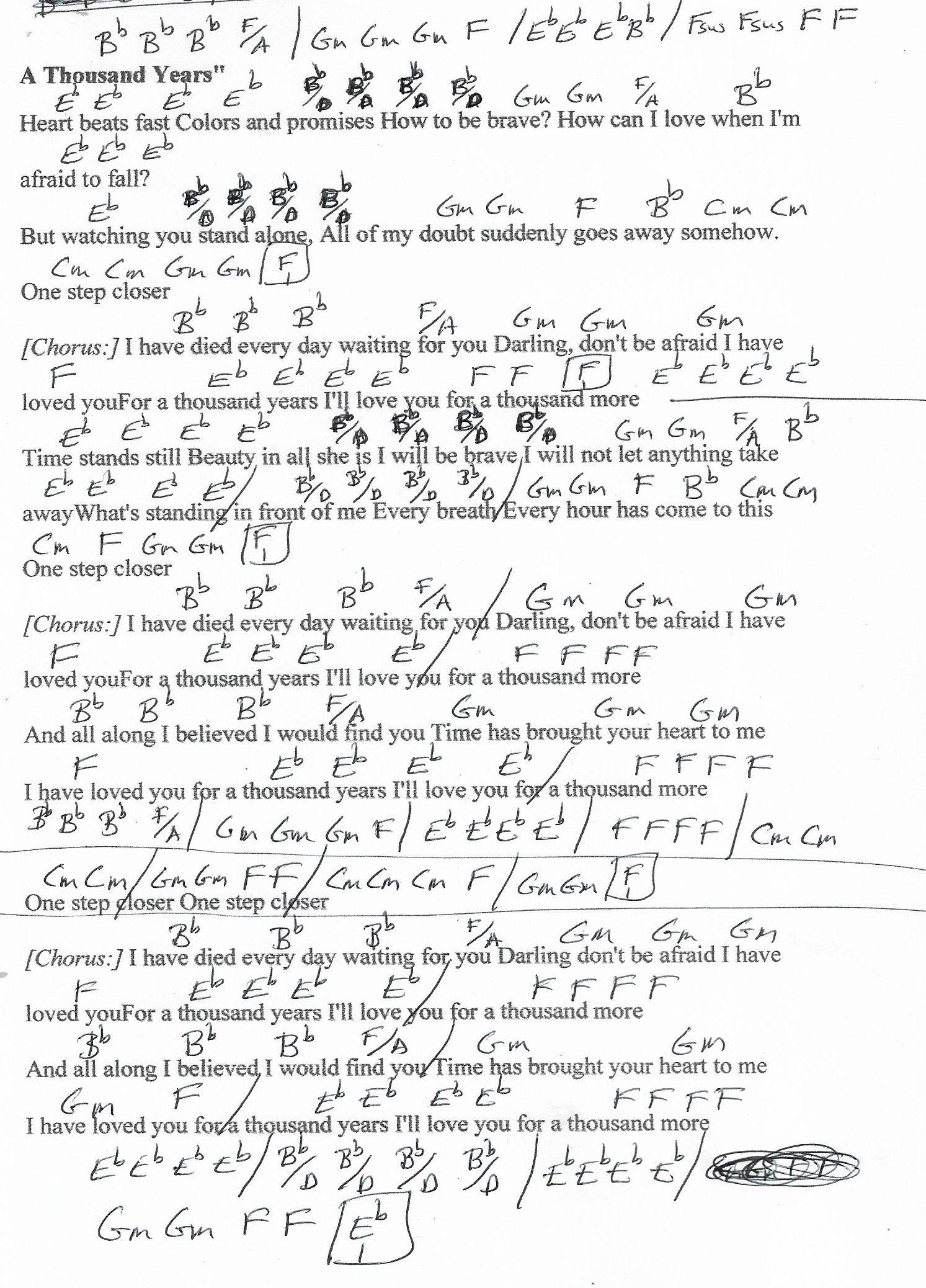 A Thousand Years Christina Perri Guitar Chord Chart in Bb Major ...