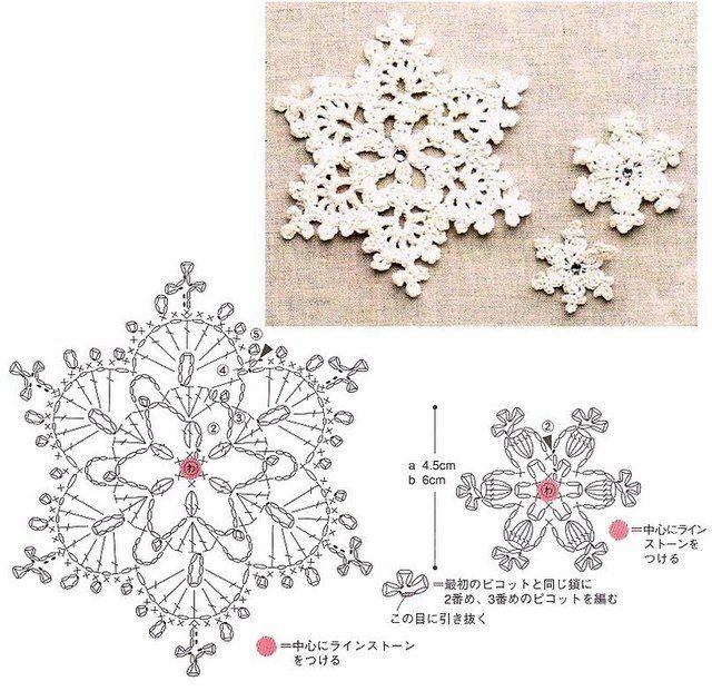 Picasa Webalbumok | crochet | Pinterest | Picasa, Ganchillo y Carpeta