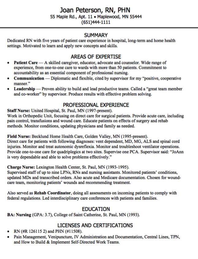 Dedicated Rn Resume Sample  HttpExampleresumecvOrgDedicated