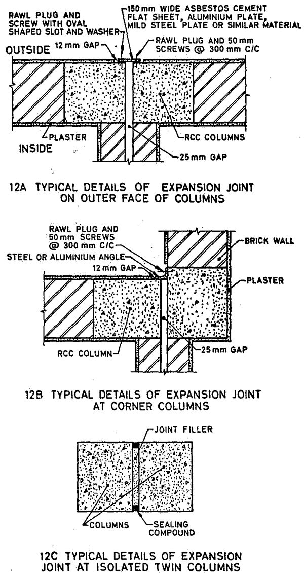 Fig 12 Typical Details Of Expansion Joints At Twin Columns Of Rcc Framed Structures In 2020 Expansion Joint Architecture Concept Diagram Concrete Design
