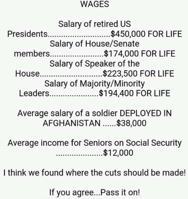 Our Tax Dollars going to some of the most Undeserving People in the World. Mainly OUR CRIMINAL CONGRESS!'n