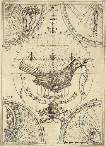 Image Result For Medieval Alchemy Demonic Symbols Alchemy