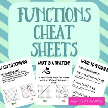 Functions Cheat Sheets / Reference Sheets | Middle school maths ...