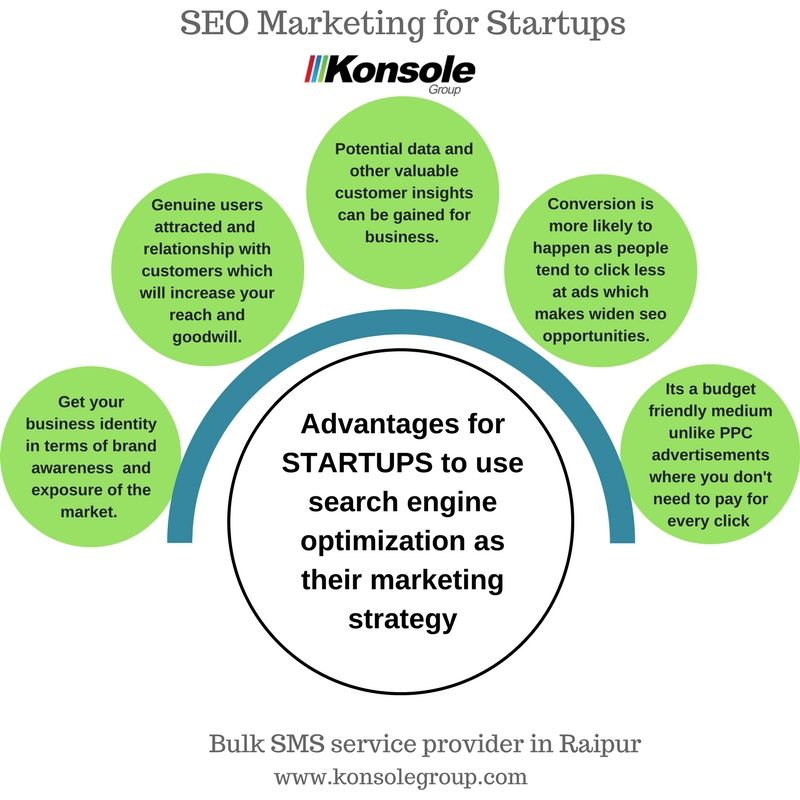 Choosing and planning the right marketing strategy for