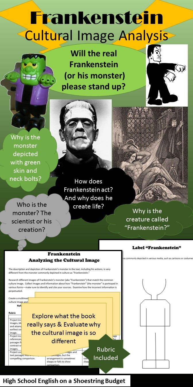 Frankenstein Analyzing The Cultural Image Project Mary Shelley English Teaching Resources Mary Shelley Aspects Of The Novel