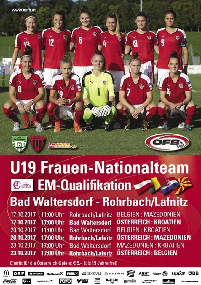 österreich Fussball Heute
