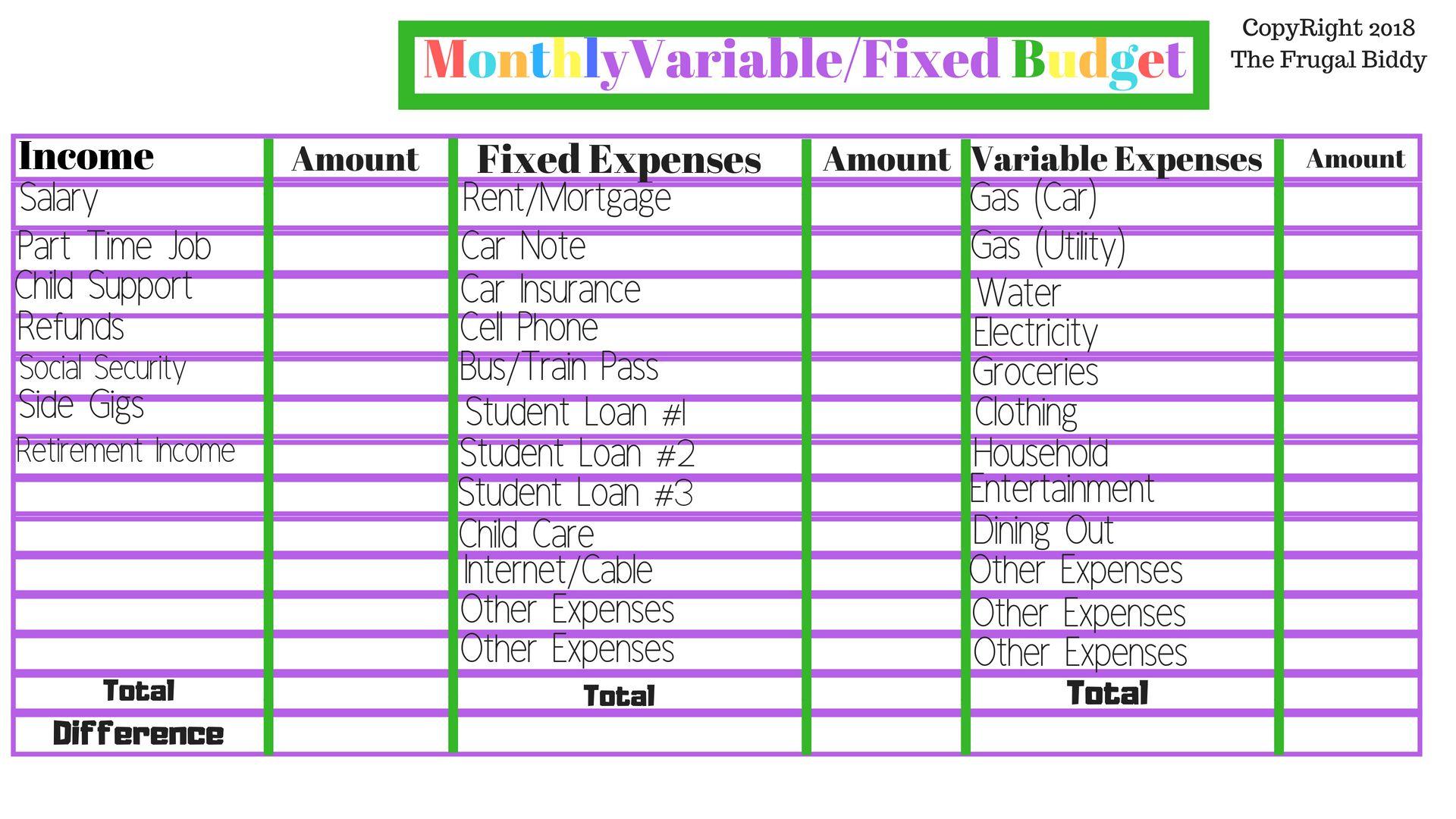 39 Innovative Budget Worksheet Design