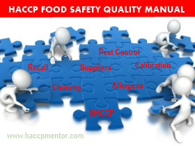 How To Organise Your Haccp Food Safety Manual  Haccp