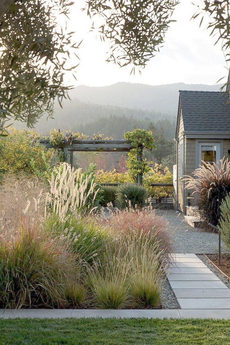 Landscape Design Lesson Plans To Landscape Design Services Agreement Front Garden Design Landscape Design Cottage Garden