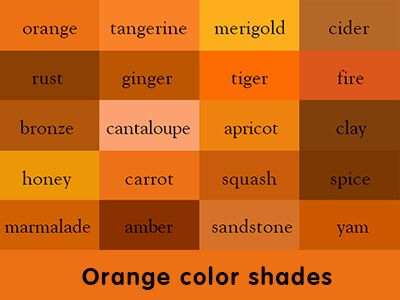 Shades Of Orange in europe and america, surveys show that orange is the colour most