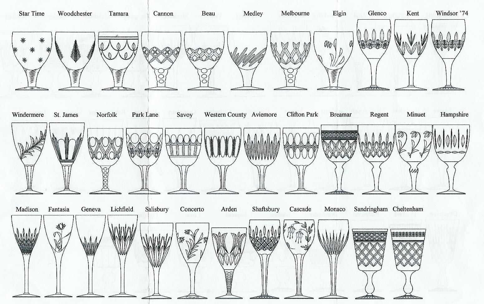 Waterford Crystal History at Replacements