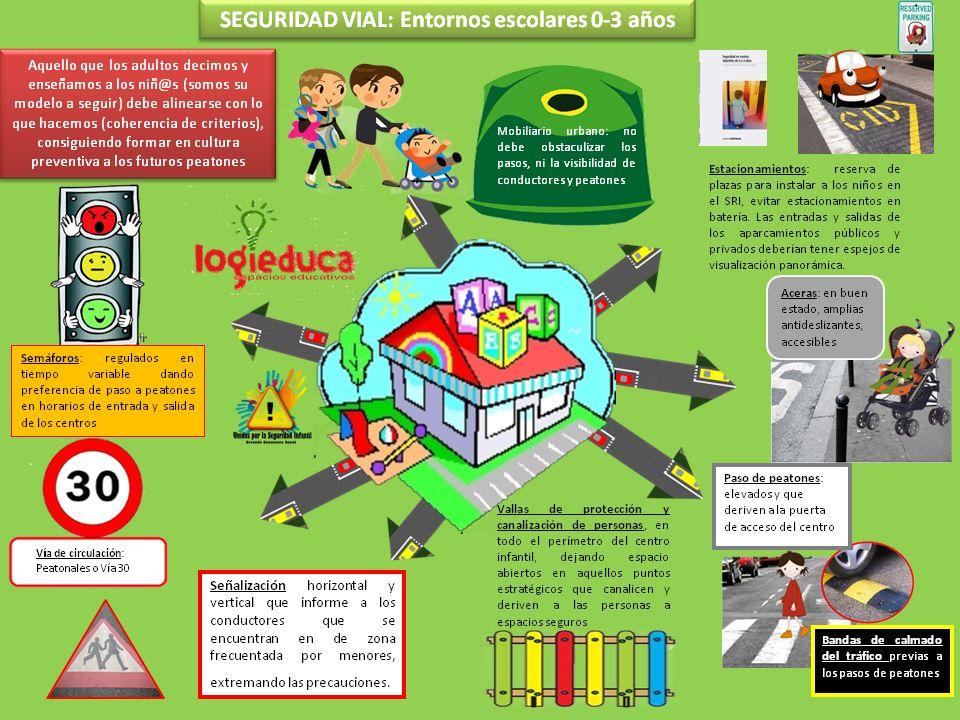 Seguridad En Entornos Escolares Infograf A Cultura