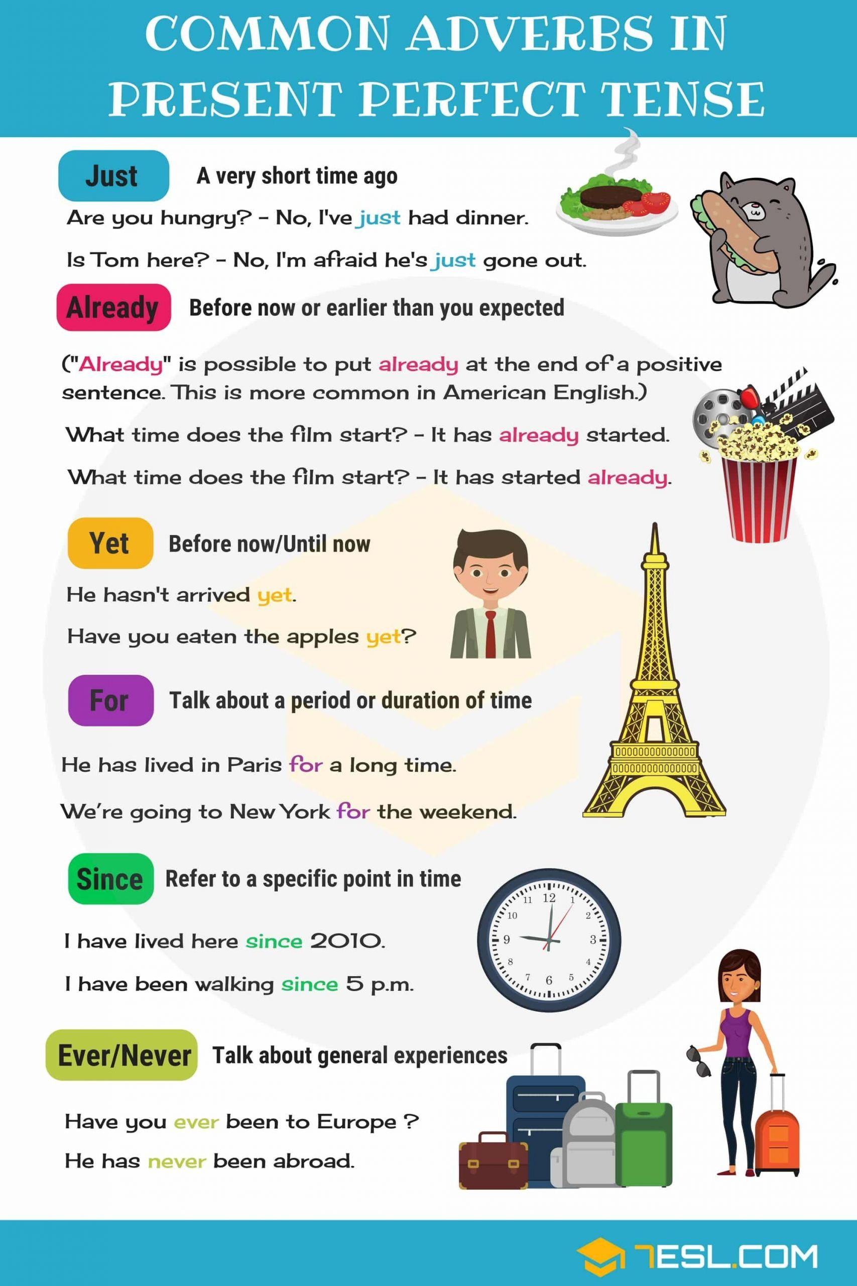 5 Grammar Worksheets Adverbs Time Adverbs Used With The