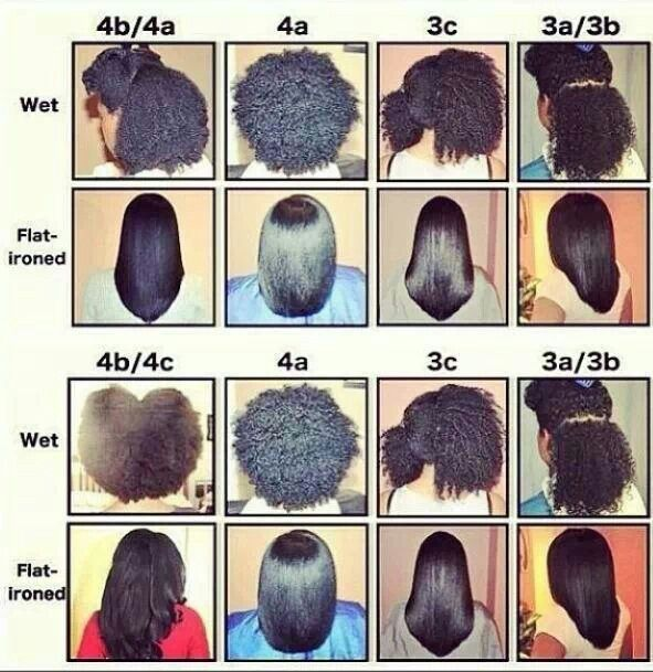 Wet Vs Flat Ironed Natural Hair Cool Then Try Some